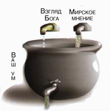 Vat Russian